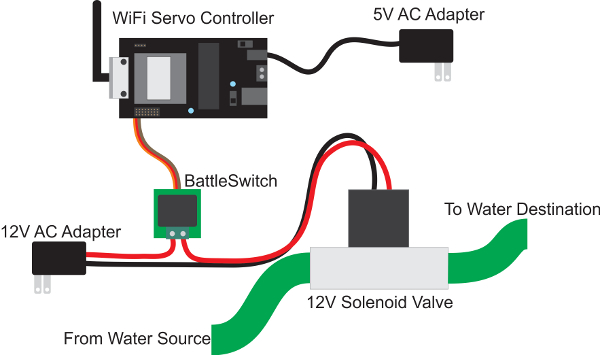 Endurance R/C - Third Hand on hydraulic solenoid wiring, taco valve wiring, proportioning valve wiring, gas valve wiring, dump valve wiring, float valve wiring, solenoid relay wiring, control valve wiring, solenoid electrical wiring, 4 post solenoid wiring, ac solenoid wiring, pneumatic valve wiring, zone valve wiring, valve actuator wiring, servo valve wiring, solenoid pump wiring, globe valve wiring, solenoid switch wiring, motor operated valve wiring, heat pump reversing valve wiring,