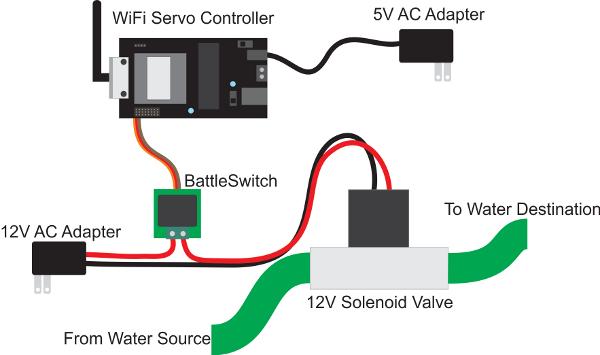 antenna rotor wiring diagram antenna automotive wiring diagrams description 2 small antenna rotor wiring diagram
